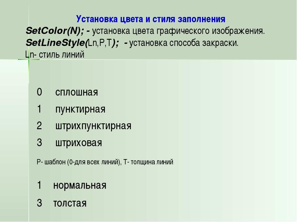 Установка цвета и стиля заполнения SetColor(N); - установка цвета графическог...