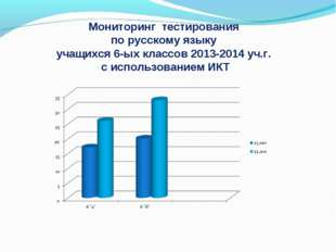 Мониторинг тестирования по русскому языку учащихся 6-ых классов 2013-2014 уч.