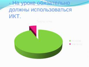- На уроке обязательно должны использоваться ИКТ.