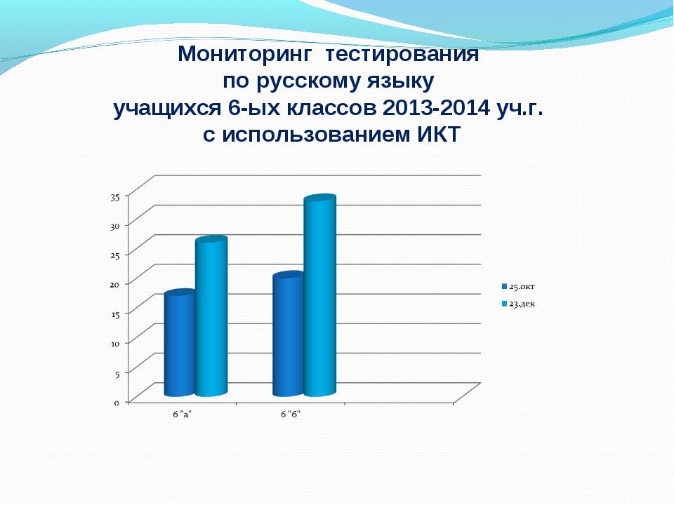 Мониторинг тестирования по русскому языку учащихся 6-ых классов 2013-2014 уч....
