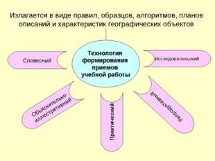Технология формирования приемов учебной работы Излагается в виде правил, обра