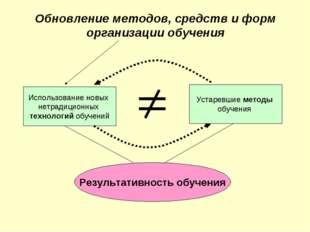 Обновление методов, средств и форм организации обучения Использование новых н