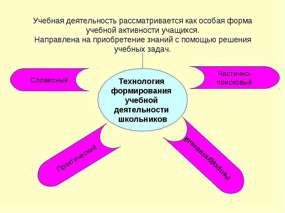 Технология формирования учебной деятельности школьников Учебная деятельность...
