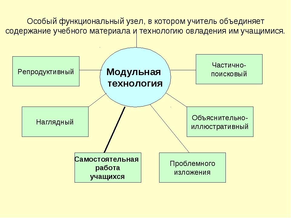 Модульная технология Особый функциональный узел, в котором учитель объединяет...