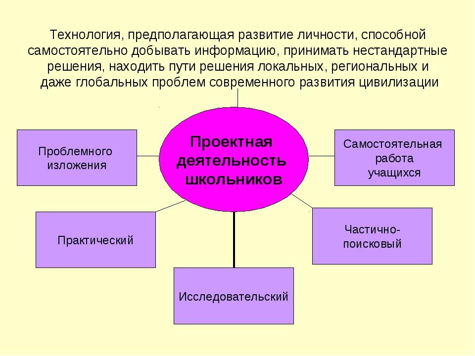 Проектная деятельность школьников Технология, предполагающая развитие личност...