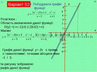 Варіант 53 3.3 Побудувати графік функції Розв'язок : Область визначення даної