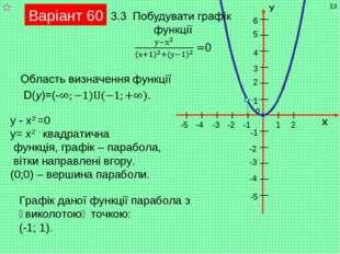 Варіант 60 у - х2 =0 у= х2 - квадратична функція, графік – парабола, вітки на