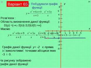 Варіант 65 3.3 Побудувати графік функції Розв'язок : Область визначення даної