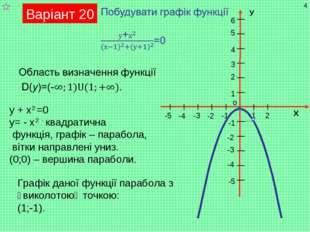 Варіант 20 у + х2 =0 у= - х2 - квадратична функція, графік – парабола, вітки