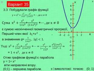 Варіант 35 Отже графіком функції є парабола у = 1+ х2 віти направлені вгору.