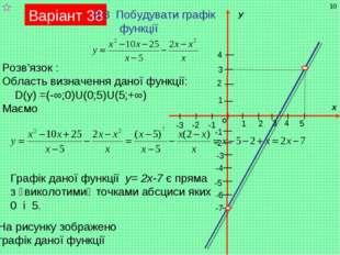 Варіант 38 3.3 Побудувати графік функції Розв'язок : Область визначення даної