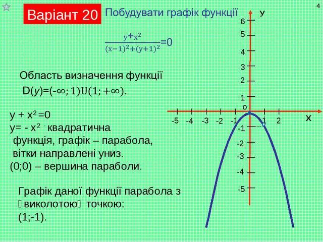 Варіант 20 у + х2 =0 у= - х2 - квадратична функція, графік – парабола, вітки...