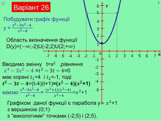 Варіант 26 * Мухортова П.А.
