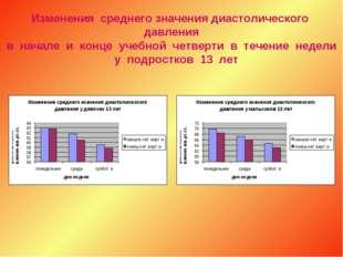 Изменения среднего значения диастолического давления в начале и конце учебной