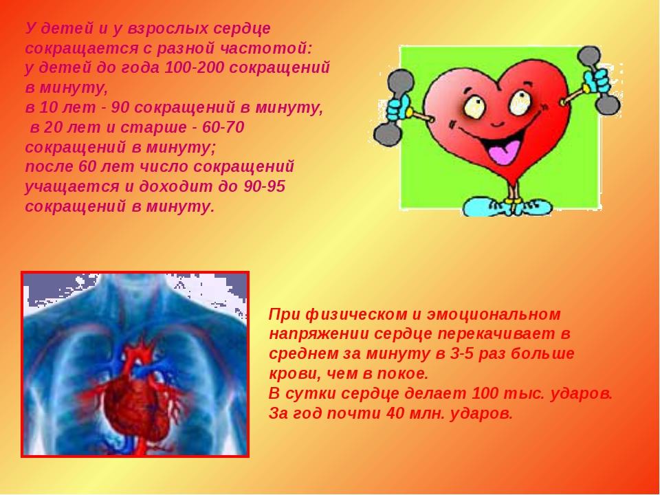 У детей и у взрослых сердце сокращается с разной частотой: у детей до года 10...
