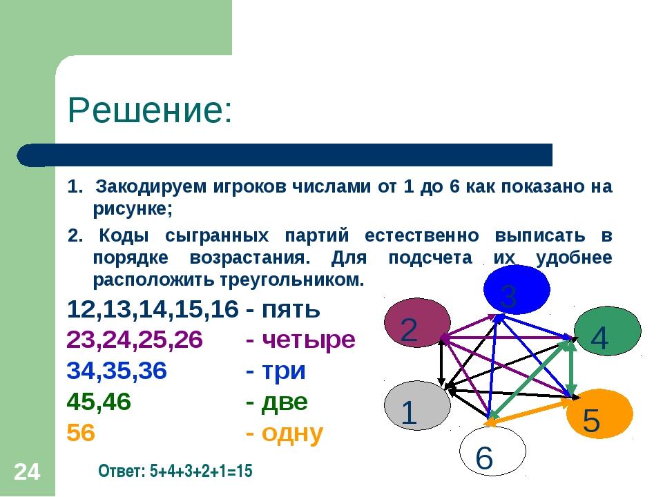 * Решение: 1. Закодируем игроков числами от 1 до 6 как показано на рисунке; 2...