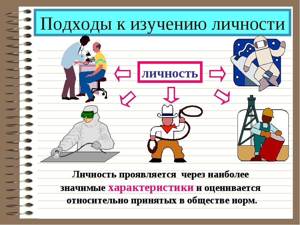 личность Подходы к изучению личности Личность проявляется через наиболее знач...