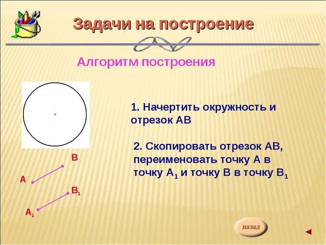 Задачи на построение Алгоритм построения А В1 А1 В 1. Начертить окружность и...