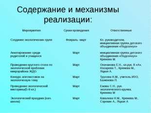 Содержание и механизмы реализации: