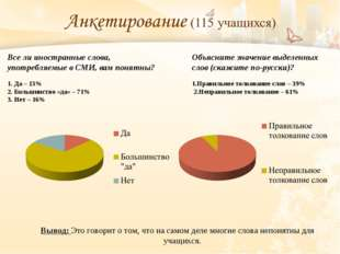 Все ли иностранные слова, употребляемые в СМИ, вам понятны? 1. Да – 13% 2. Бо