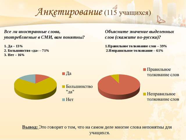 Все ли иностранные слова, употребляемые в СМИ, вам понятны? 1. Да – 13% 2. Бо...