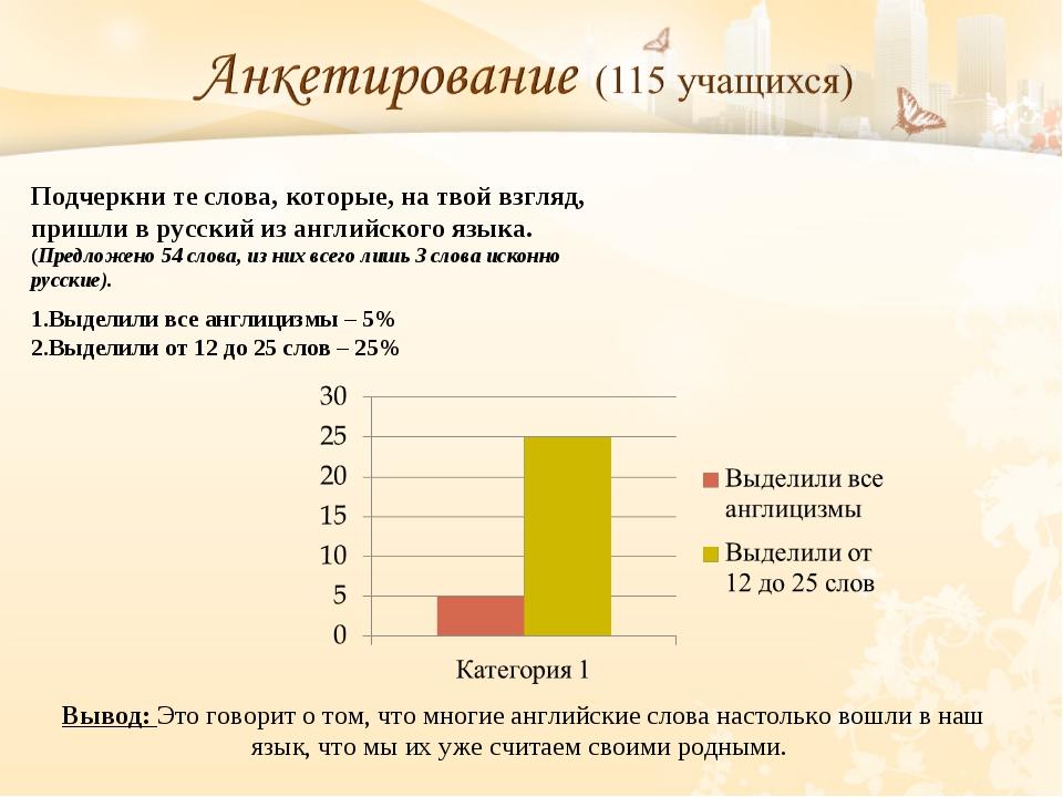 Подчеркни те слова, которые, на твой взгляд, пришли в русский из английского...