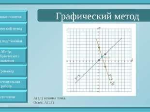 Графический метод А(1,1) искомая точка. Ответ: А(1,1). y=x y=4-3x А(1;1) Осн
