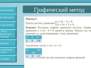 Графический метод Основные понятия Метод подстановки Метод алгебраического с