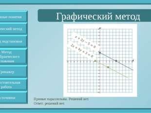 Графический метод Прямые параллельны. Решений нет. Ответ: решений нет. Основ