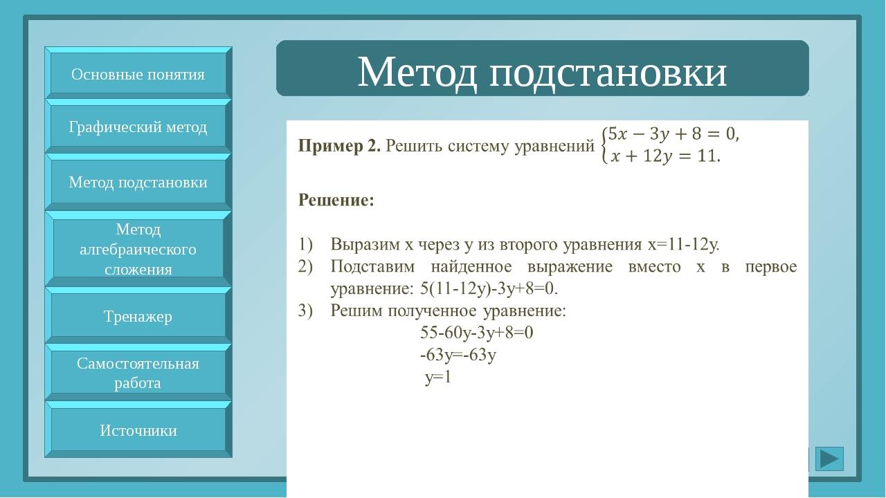 Метод подстановки Основные понятия Метод подстановки Метод алгебраического с...