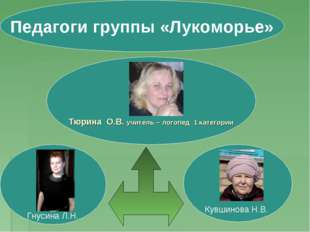 Педагоги группы «Лукоморье» Кувшинова Н.В.  Гнусина Л.Н. Тюрина О.В. учител