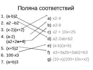 Поляна соответствий (a-b)2 а2 –b2 (x-2)(x+2) (a-2) (a2+2a+4) (x+5)2 100-x3 (a