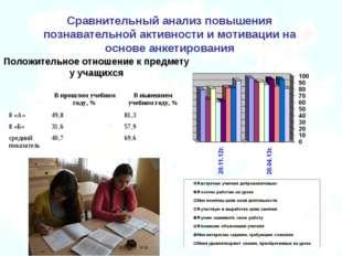 Сравнительный анализ повышения познавательной активности и мотивации на основ