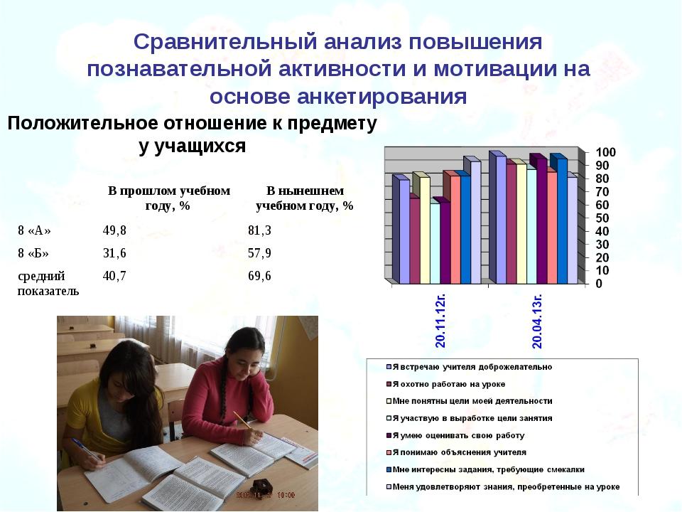 Сравнительный анализ повышения познавательной активности и мотивации на основ...
