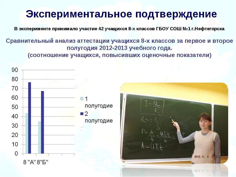 Экспериментальное подтверждение В эксперименте принимало участие 42 учащихся...
