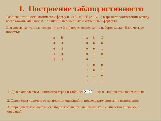 I. Построение таблиц истинности Таблица истинности логической формулы F(A, B)...