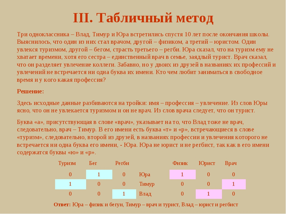 III. Табличный метод Три одноклассника – Влад, Тимур и Юра встретились спустя...