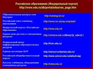 Российское образование (Федеральный портал) http://www.edu.ru/db/portal/sites