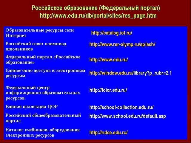 Российское образование (Федеральный портал) http://www.edu.ru/db/portal/sites...