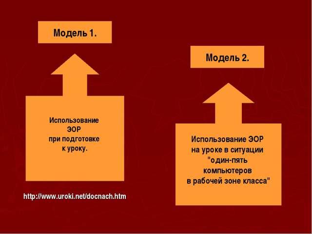 Модель 1. Использование ЭОР при подготовке к уроку. Модель 2. Использование Э...