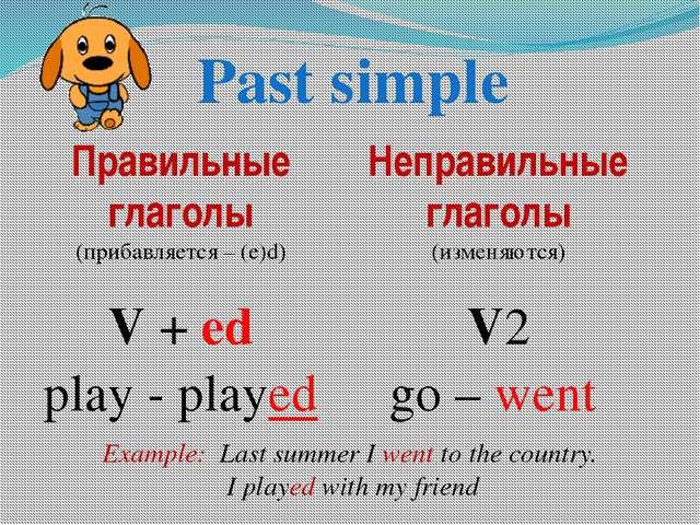 Past simple Правильные глаголы (прибавляется – (e)d) V + ed play - played Неп...