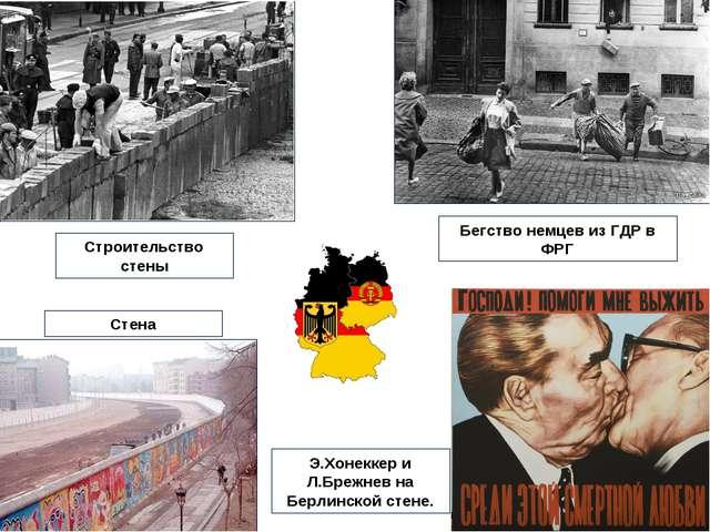 Строительство стены Бегство немцев из ГДР в ФРГ Стена Э.Хонеккер и Л.Брежнев...