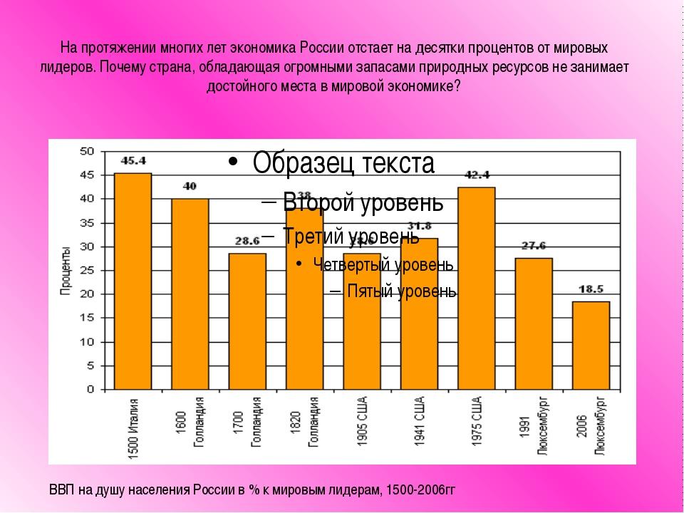 На протяжении многих лет экономика России отстает на десятки процентов от мир...