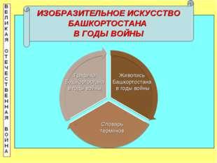 ИЗОБРАЗИТЕЛЬНОЕ ИСКУССТВО БАШКОРТОСТАНА В ГОДЫ ВОЙНЫ Графика Башкортостана в