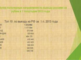 Наиболее популярные направления по выезду россиян за рубеж в 1 полугодии 2013