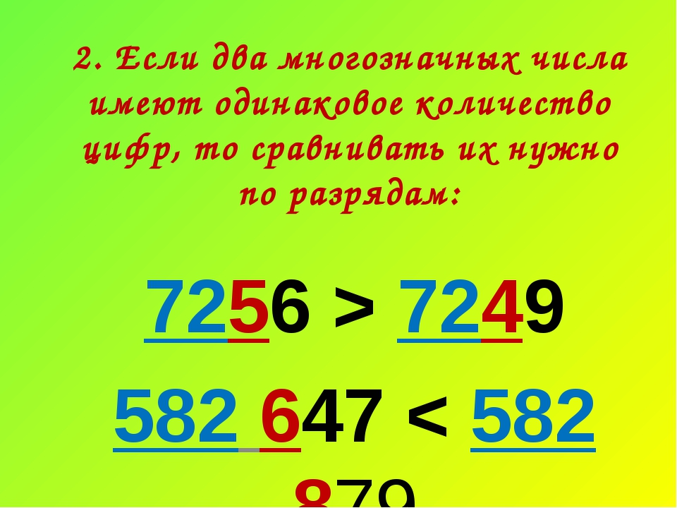 2. Если два многозначных числа имеют одинаковое количество цифр, то сравниват...