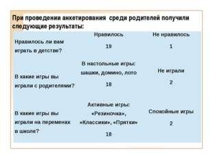 При проведении анкетирования среди родителей получили следующие результаты: