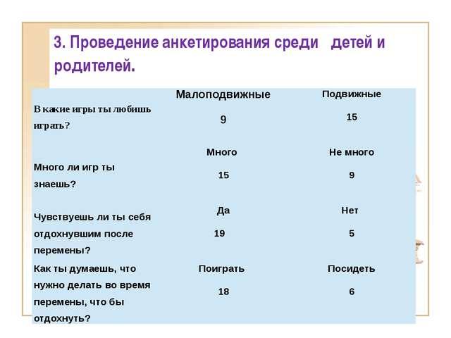 3. Проведение анкетирования среди детей и родителей. В какие игры ты любишь и...