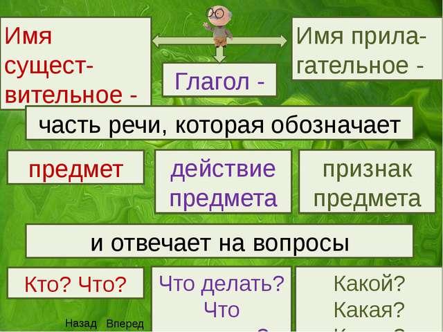 Частица НЕ Частица НЕ с глаголами пишется раздельно Не придёт, не нашёл, не п...