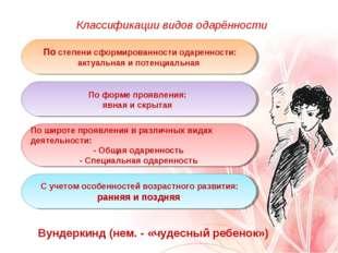Вундеркинд (нем. - «чудесный ребенок») Классификации видов одарённости По сте